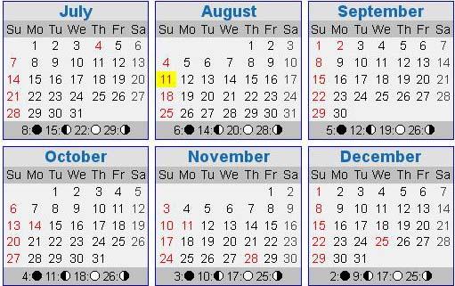 across the years calendar week 4