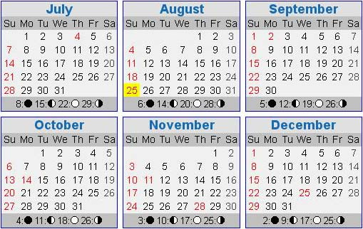 across the years calendar week 6